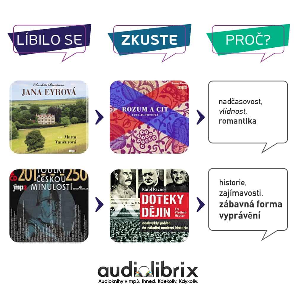 Líbila se vám jedna audiokniha? Druhá se vám pravděpodobně zalíbí taky!