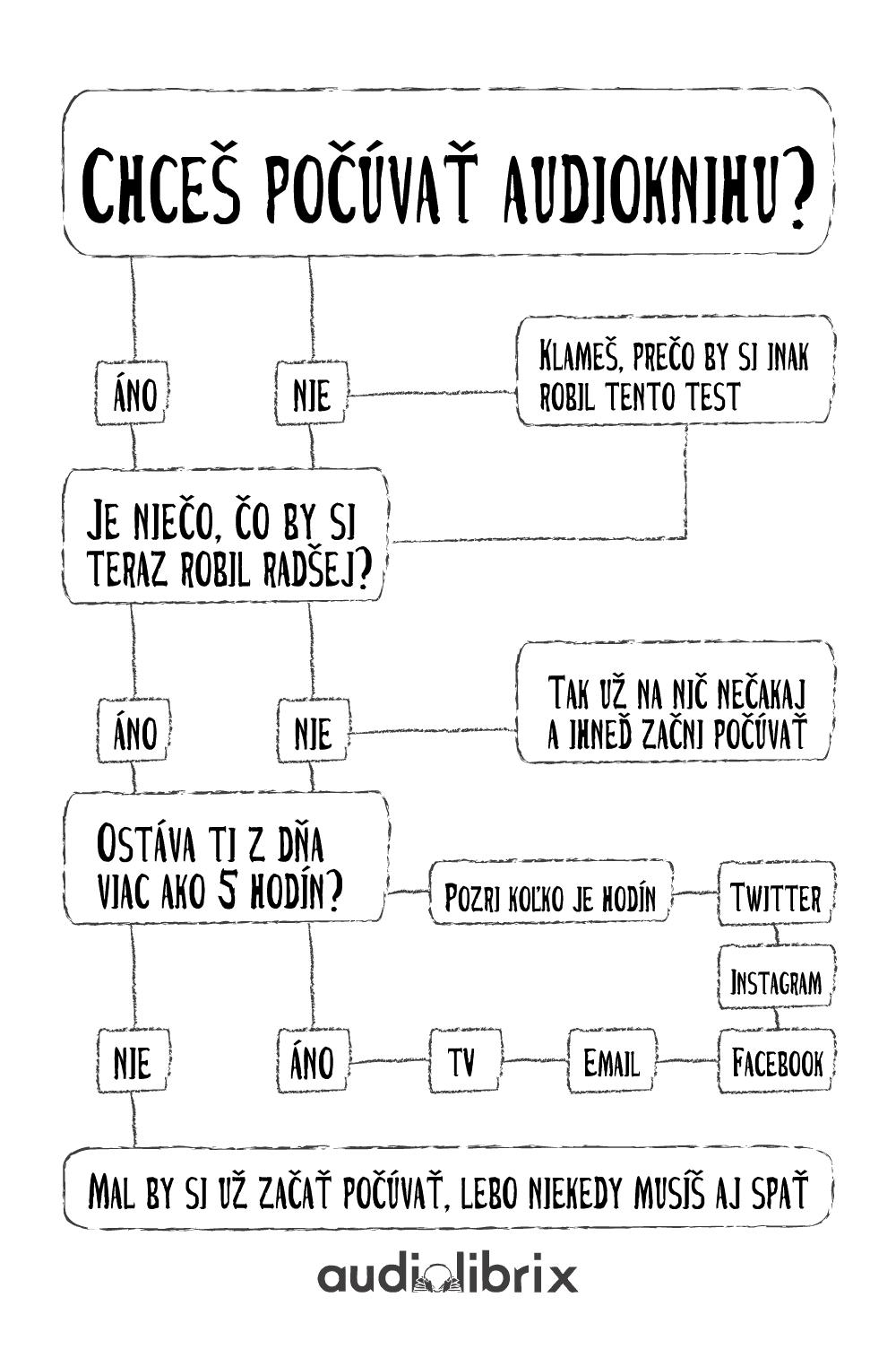 Chces-pocuvat-audioknihu