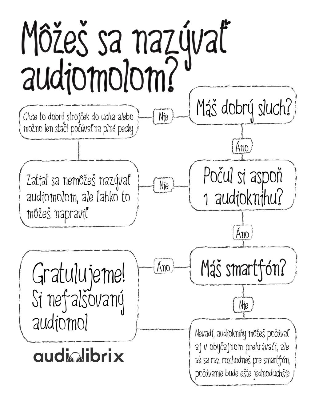 mozes_sa_nazyvat_audiomolom